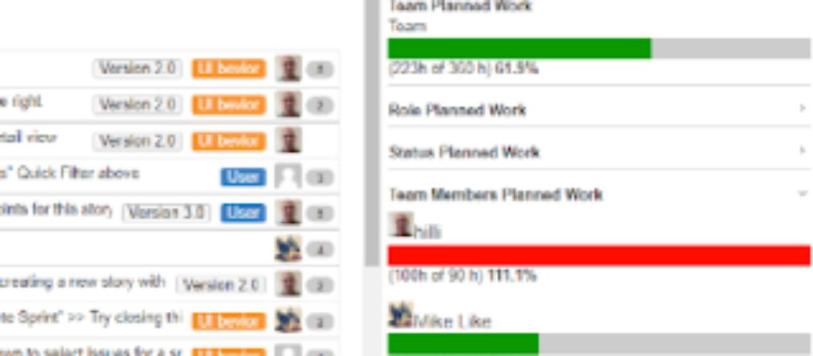 blog - capacity planning